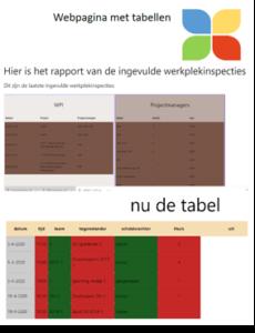 webpagina met tabellen