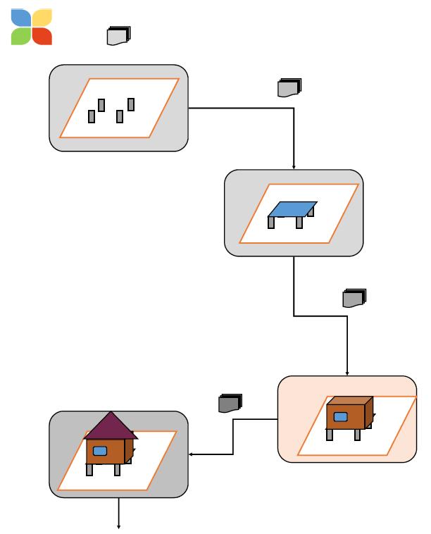 bouw een huis